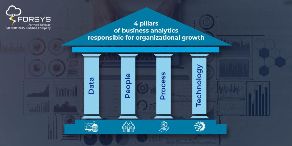 4 pillars of business analytics responsible for organizational growth