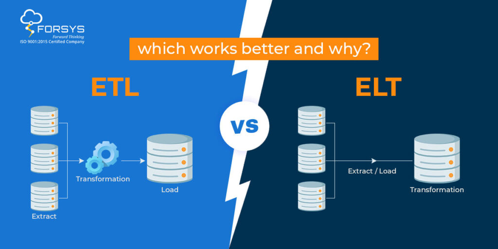 ETL vs ELT: which works better and why?
